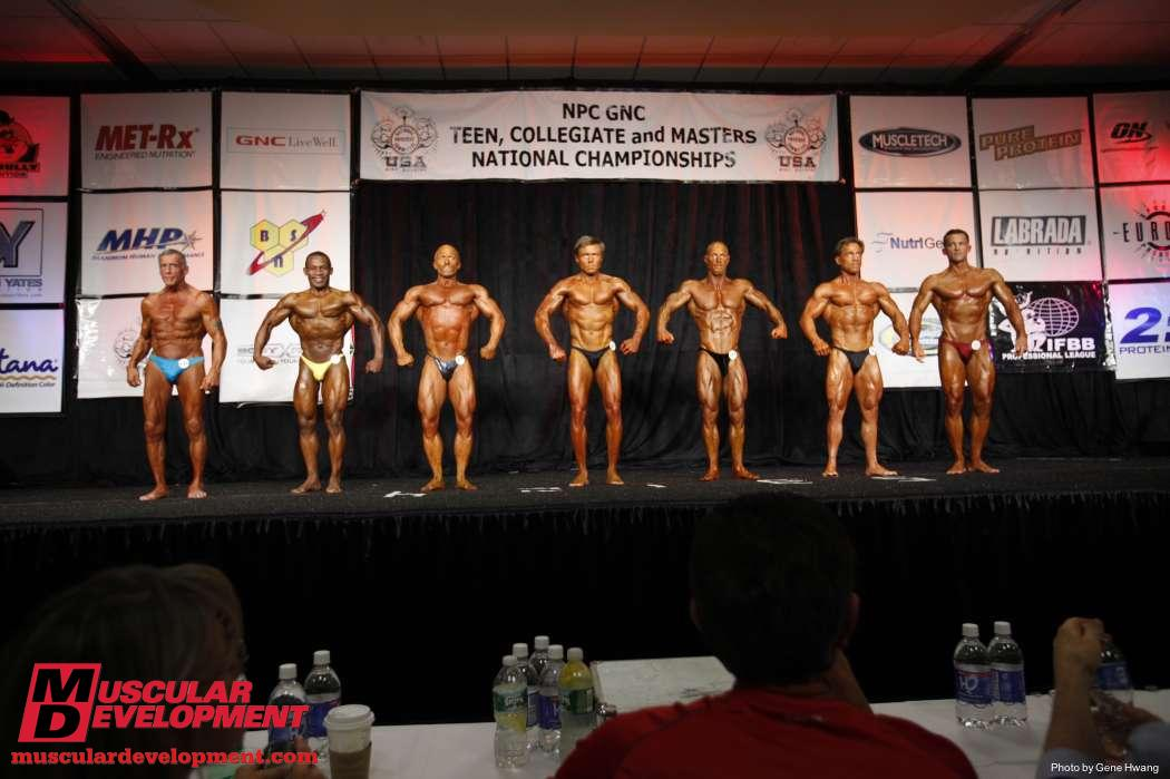 All Masters, Teen & Collegiate Nationals Prejudging Photos Now Posted!